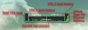 Dual Core CPU Info