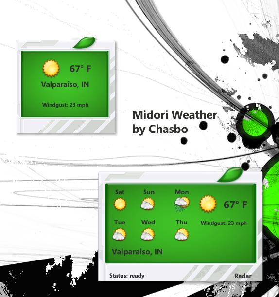 Midori Weather