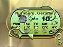 Juripari Weather