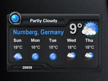 Azenis 2.1 Weather