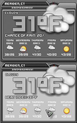 Vox DX Weather