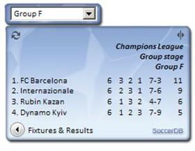 UEFA Informer 1.8.0.4